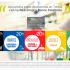 Ocupa tu redcompra de Banco Falabella y obten un 20% en Lacteos y Queso de Supermercado Tottus